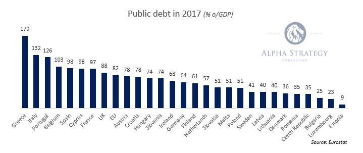 Schuld landen eurozone 2017