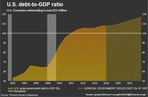 VS schuld bbp ratio