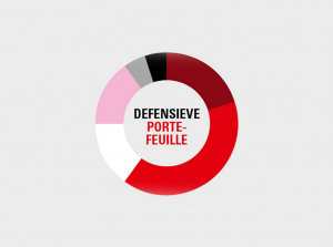 Logo Defensieve portefeuille