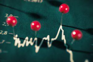 bijsturen op volatiliteit