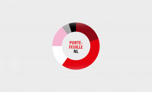 Weinig meevallers in Portefeuille NL