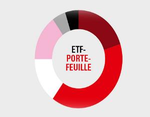 Minder grote uitslagen ETF-portefeuille