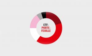 ETF-portefeuille: technologie en zilver bovenaan