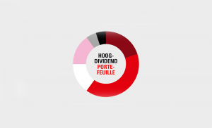 Hoogdividendportefeuille: Chevron winnaar, P&G verliezer