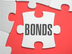 obligatiemarkten nog steeds potentieel