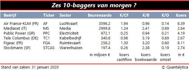 10-bagger