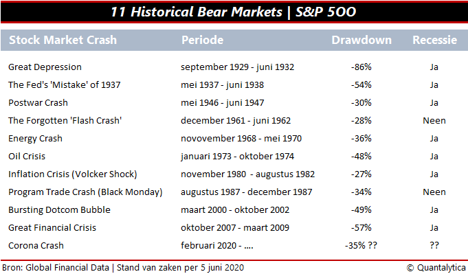 bearmarkten